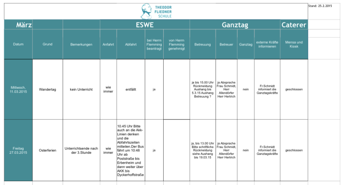 PlanungMärz2015png